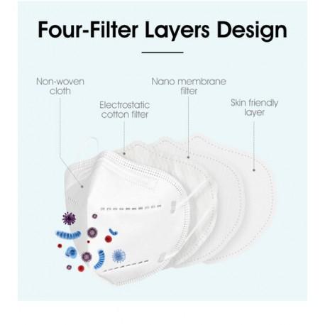 Mascarillas IVROU FPP2 5 capas de protección